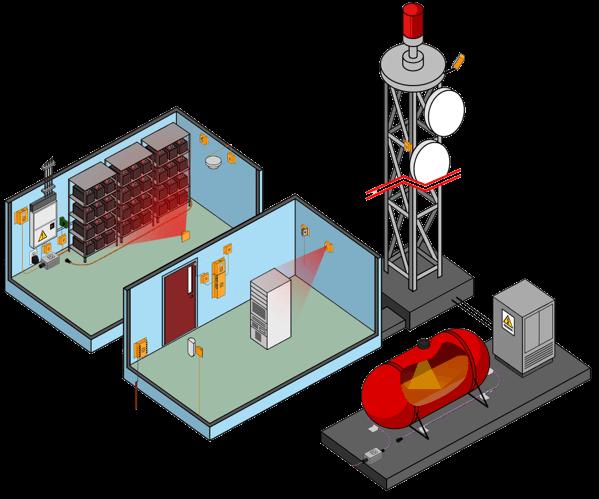 Monitoring communication sites