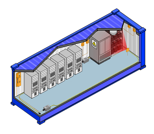 Containerized facilities Data centre, telecom, utility