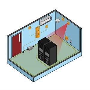 Edge infrastructure facilities, IDF/MDF rooms/cabinets & server